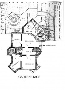 Gartenetage